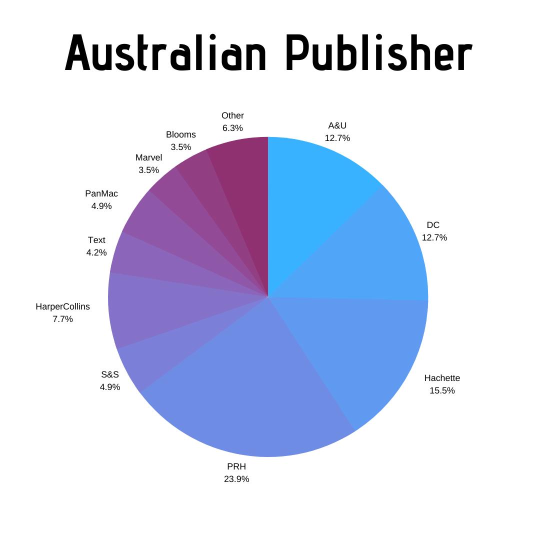Publisher - 2019